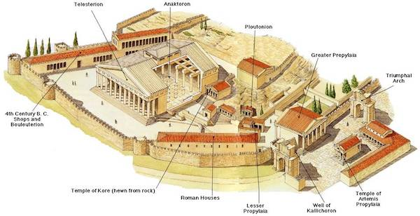 Reconstruction of the Sanctuary at Eleusis.